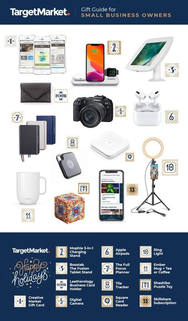 flat lay of products from TargetMarket's gift guide for small business owers